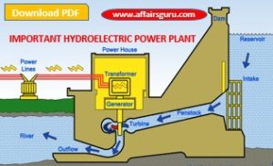 Important hydropower power plant_1