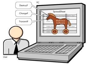 trojan horse in computer