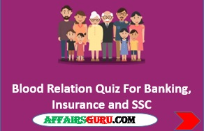 Blood Relation Quiz For Banking, Insurance and SSC