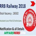 RRB Recruitment 2018