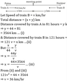 Time and distance - Qus 1st Solution