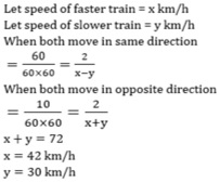 Time and distance - Qus 5 Solution