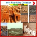 Ancient Indian History Indus - Valley Civilization
