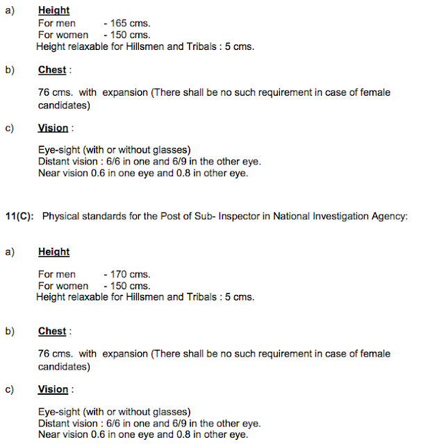 PST In Sub- Inspector in CBI