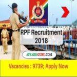 Railway RPF Recruitment 2018 AffairsGuru