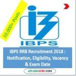 IBPS RRB Recruitment 2018 Notification - AffairsGuru