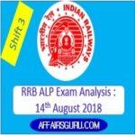 RAILWAY ALP EXAM ANALYSIS 14 August 2018 SHIFT-3