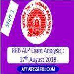 Railway ALP (RRB) Exam analysis 2018 17 August 2018