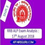Railway (RRB) ALP Exam Analysis 17th August 2018 Shift 3