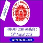 Railway (RRB) alp exam analysis 17th august 2018 Shift 2
