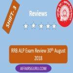 Railway (RRB) ALP Exam Analysis 30th August 2018 Shift 3