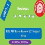 Railway (RRB) ALP Exam Analysis 31st August 2018 Shift 1