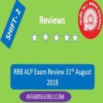 Railway (RRB) ALP Exam Analysis 31st August 2018 Shift 2