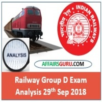 RRB Group D Exam Analysis 29th Sep 2018
