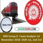 RRB Group D Exam Analysis 1st Nov 2018 -(All Shifts), 1st, 2nd and 3rd