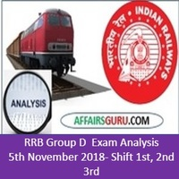 RRB Group D Exam Analysis 5th November 2018 -All Shift 1st, 2nd and 3rd