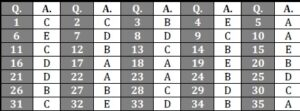 Quant Aptitude Answer Key